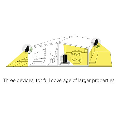 Canary: Flex 3 Camera Home Monitoring Pack| Indoor Outdoor WiFi HD Security | Night Vision, Weatherproof, Wireless or Plug in, Flexible, App & Phone Motion Alerts (Alexa, iOS, Google, Android), White