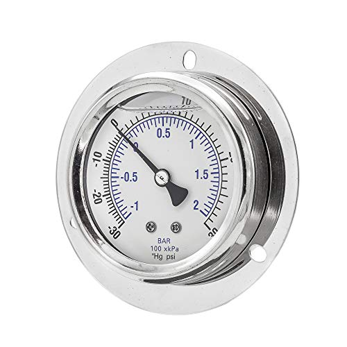 Best Compound Gauges