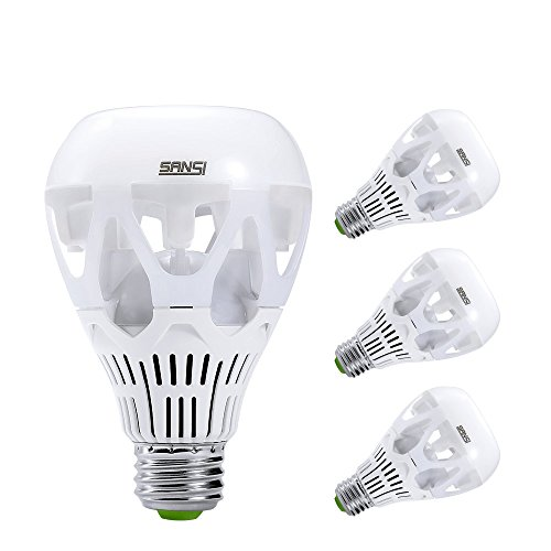 Led Light Bulb Applications in US - 5