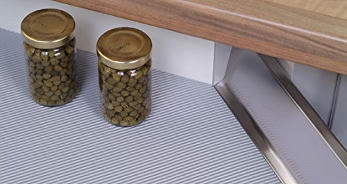 Antirutschmatte schublade meterware for Schubladeneinlage kuche