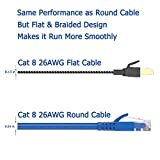 Cat 8 Ethernet Cable 15 ft, 26AWG Nylon Braided