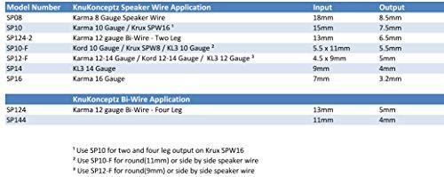 Speaker Wire Pants - 12 Gauge (Y Boot) -10 Pack