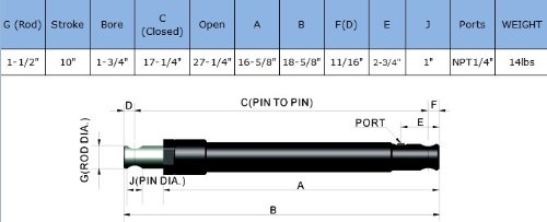 1.5'' X 10'' Stroke, Replacement Snow Plow Cylinder Fits Western Plow, 1'' Pin (Brand New)