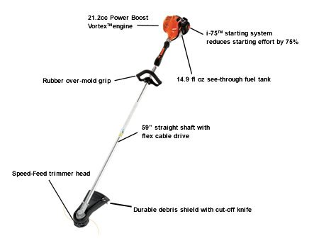 ECHO-SRM-225i-COMMERCIAL-GRADE-STRING-TRIMMER