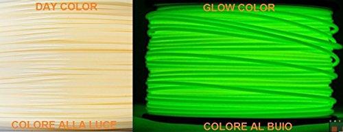 50 metros de filamento ABS 1.75 mm colores a elegir - Hilo de alta ...