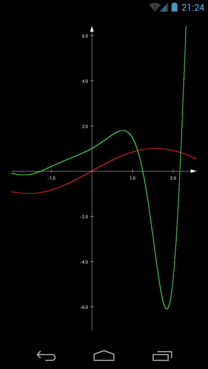Graph Lite - function plotter: Amazon.es: Appstore para Android