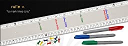 Childrens Movable Growth Chart - Ruler Kit for Measuring Kids Height - DIY Move as You Go - Clear