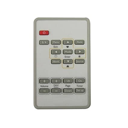 Amazon.com: HCDZ DLP Projector Direct Remote Controller Fit ...