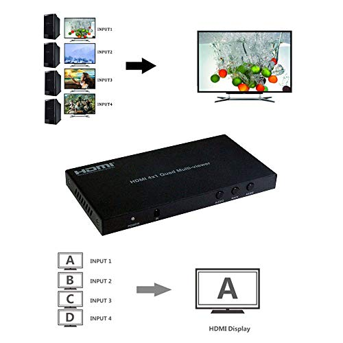 - Eazy2Hd HDMI 4X1 Quad Multi-viewer Switcher Support 5 Display Modes, IR Remote and RS-232 Control,1080p,HDMI 1.4b,HDCP1.4