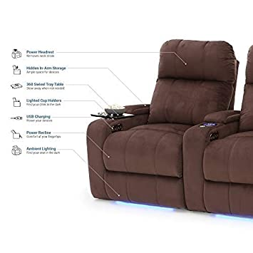 Seatcraft Bonita Home Theater Seating Bella Fabric Power Recline with Adjustable Powered Headrest, in-Arm Storage, USB Charging, Swivel Tray Tables, Lighted Cup Holders and Base, Row of 2, Brown
