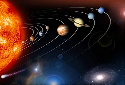New Horizon Aviation, LLC Solar System Fine Art Print ()