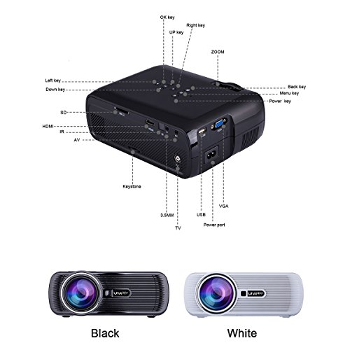 UHAPPY U80 Mini LED HD projector Portable projector (EN) - Black by U Happy (Image #6)