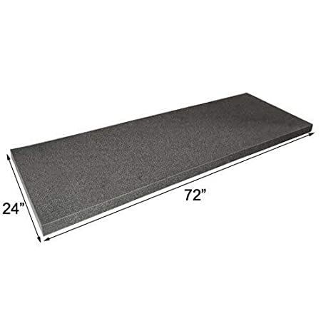 IZO All Supply 0.5X 24 x 72 CertiPUR-US Polyurethane Charcoal Foam Padding Packing Foam