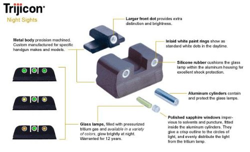 Glock Pistol 3 Dot Front And Rear Night Sight Set, Outdoor Stuffs
