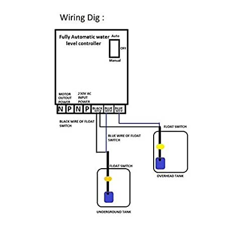 Dual Float Switch Wiring Diagram from images-na.ssl-images-amazon.com