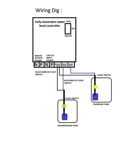 Septic Pump Float Switch Wiring Diagram from images-na.ssl-images-amazon.com