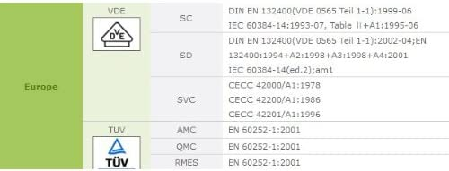 Elko 5 Unidades, 1000 /μF, 25 V, 105 Radial Condensador de electrolitos
