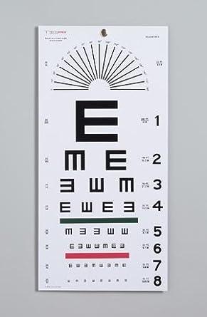 Amazon 5916960 Illiterate Eye Chart Ea Tech Med Services Inc