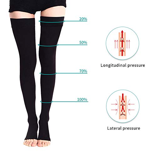 Women's Thigh High Open Toe Compression Stockings, Firm Support 20-30 mmHg Medical Gradient Toeless Thigh High Compression Socks with Non-slip Silicone Band (Black, X-Large) by SWOLF (Image #3)