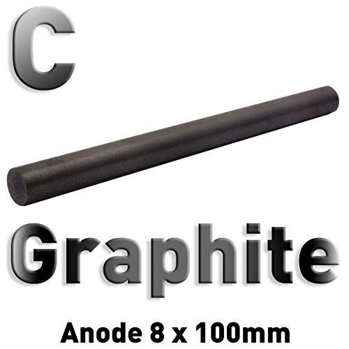 Best Graphite