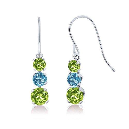 (Gem Stone King 1.90 Ct Round Green Peridot Swiss Blue Topaz 925 Sterling Silver Earrings)