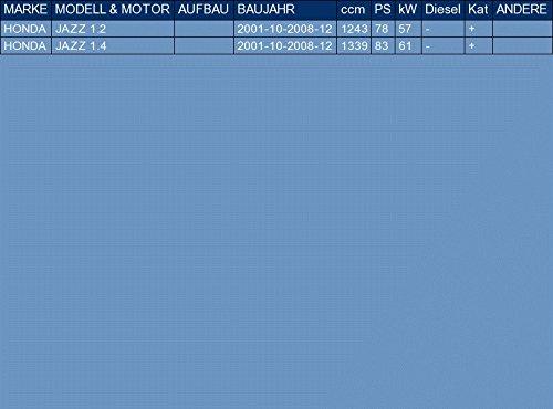 ETS-EXHAUST 3078 Silenziatore marmitta Posteriore pour JAZZ 1.2 1.4 78//83hp 2001-2008