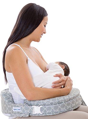 Medela Supplemental Nursing System
