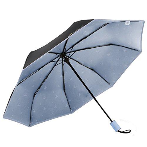 Buy Cheap Umbrella Stroller - 9