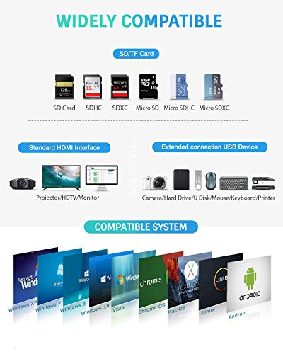 Hiearcool USB C Hub MacBook Pro Adapter USB C Dongle 7 in 1 USB C to HDMI Multiport Adapter