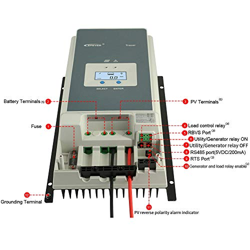 EPEVER 100a mppt Solar Charge Controller, 12v/24v/36v/48v Auto Max 150V 7500W Input Power fit for Sealed/Gel/Flooded(Tracer10415AN) by EPEVER (Image #3)