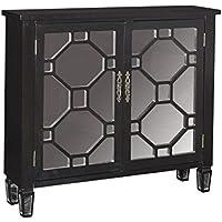 Powell Furniture 16A2040BL Hex Black 2 Door Console