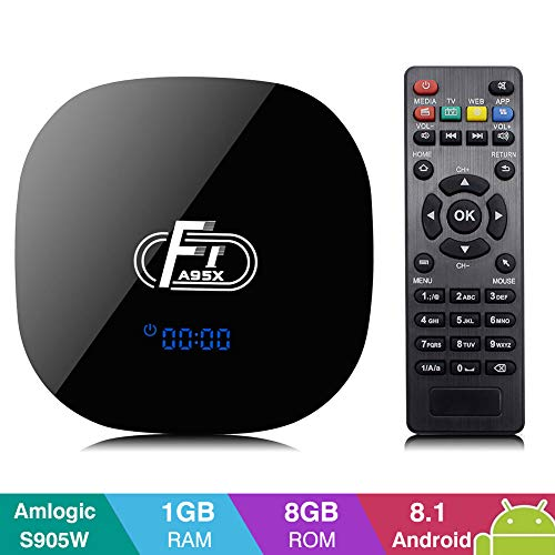 Most Popular Streaming Media Players