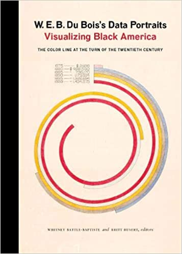 Image result for W E B Du Bois' Data Portraits: Visualising Black America