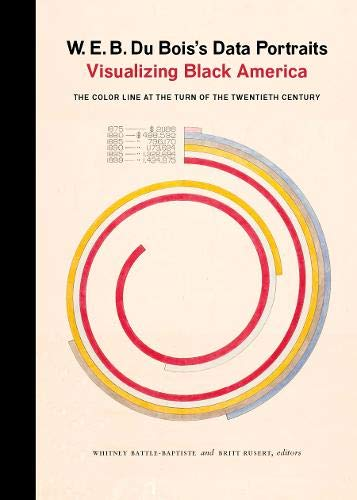 W. E. B. Du Bois's Data Portraits: Visualizing Black (Folk Art Portraits)