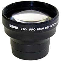2x Tele Conversion Lens