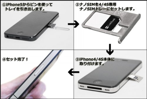 JAPAEMO NanoSIM Tray w/ Release Pin for iPhone5/4/4S IP4-NN-TRAY-S by JAPAEMO (Image #1)