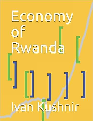 Economy of Rwanda