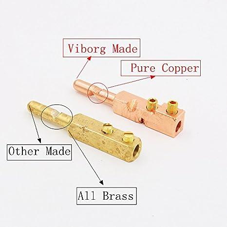 Viborg Audio VE501 Conector de alimentación Schuko para ...