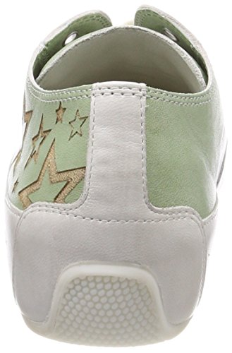 Candice Cooper Women's Tamponato Fashion Trainers Türkis (Pool) 4lytRZl5v