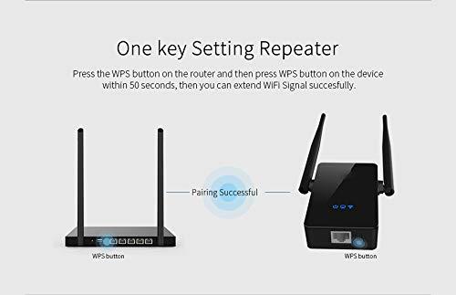 XIAOXIN Wireless WiFi Repeater 750mbps/Expanerator/AP/amplificador de Rango de señal/Enhancer, Extensor portátil con Antena Externa Dual, 2,5/5.8 GHz Banda ...