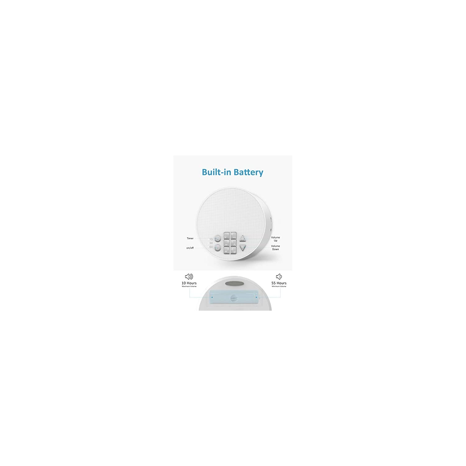 Portable White Noise Machine for Sleeping, dsleep Sound Machine with Non-Looping Soothing Sounds for Baby, Kids, Adults, Traveler, Rechargeable Sleep Noise Machine for Travel Office Home.
