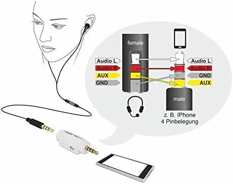 DeLock Adapter Audio Klinke 3,5 mm 4 Pin Stecker an 3,5