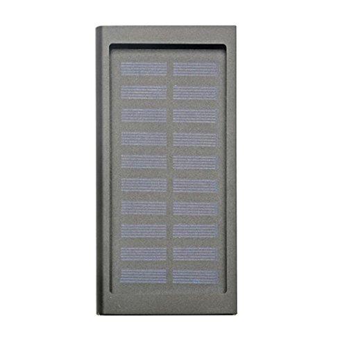 20000mAh Solar Metal Power Bank (Black) - 8