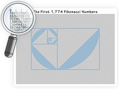The Fibonacci Numbers Mini Math Poster Kit
