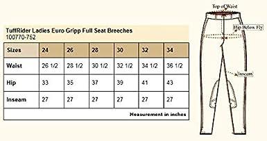 TuffRider Ladies Euro Gripp Full Seat Breeches