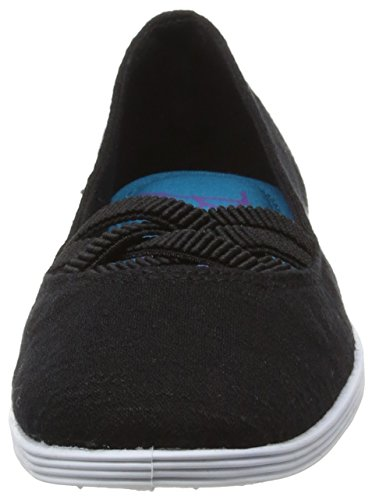 Ballerine nero Blowfish Blowfish Grover Grover Donna wqtZq6zP