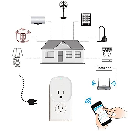 Wi-Fi Mini Timing Smart Plug, With USB Outlet, No Control Center, On the Phone Through the APP Control Device Switch, UL Certification & FCC,RoHs,Work With Amazon Alexa & Google Home by purui (Image #6)