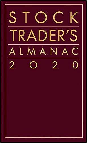 Best Stock For 2020.Amazon Com Stock Trader S Almanac 2020 Almanac Investor