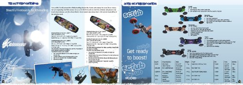 HQ All Terrain Scrub Boards (Karakorum)