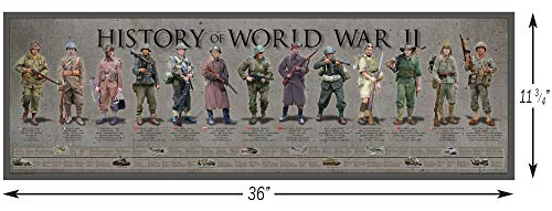 History of World War II Poster - 11 3/4